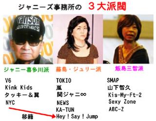ジャニーズ事務所 派閥抗争 (出典:livedoor.blogimg.jp)